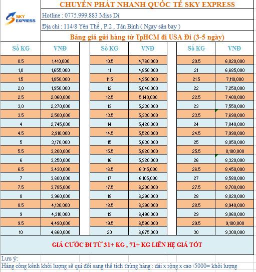 Bảng Giá Gửi Nhanh Đi Mỹ 3-5 Ngày