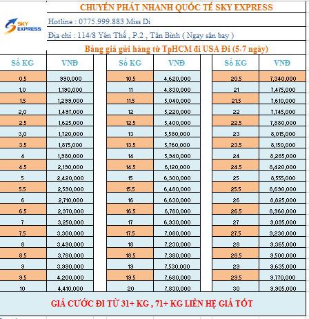 Bảng Giá Gửi Đi Mỹ 5-7 Ngày